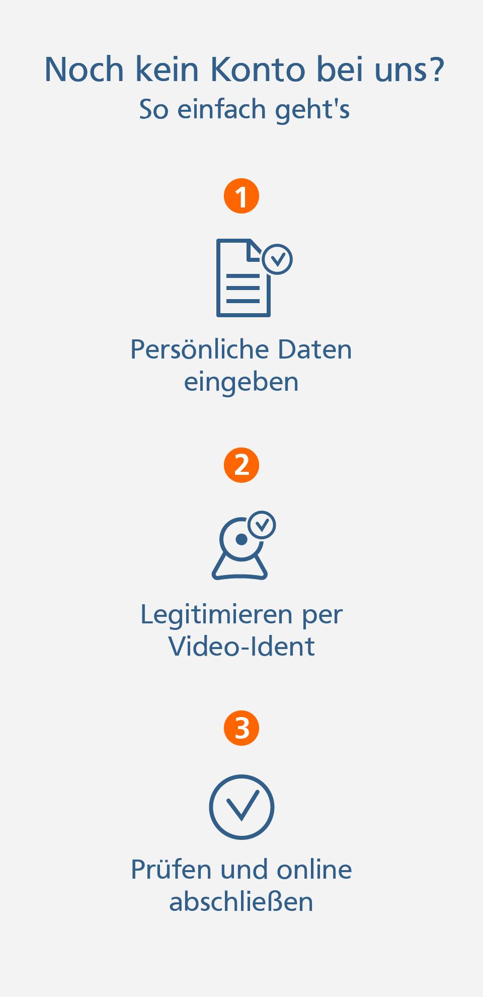Kontoeröffnung online